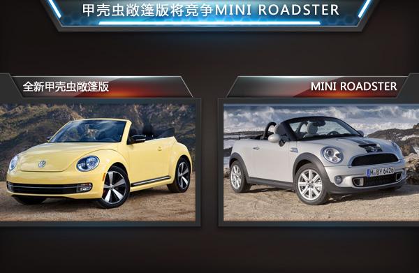 大众全新甲壳虫在中国市场一直有着不错的表现,其代表着该品牌在个性化市场的产品理念。随着车型的不断成熟,更多元化的衍生产品也将引入国内。对此大众中国公关部高级经理甘维女士曾表示:全新一代甲壳虫的衍生车型将包括敞篷版等多款版本,这些车型都会陆续推出。近日网通社从国家环境保护目录中发现,全新甲壳虫敞篷版将推出1.