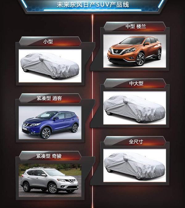 目前东风日产nissan品牌旗下现有产品已包括小型车玛驰、骊高清图片