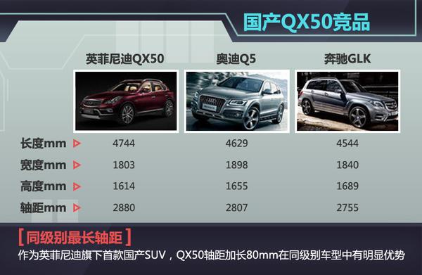 英菲尼迪国产qx50售价下调 配置大幅提升 高清图片