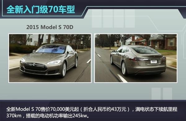 特斯拉Model S新旗舰版 续航里程达526km高清图片