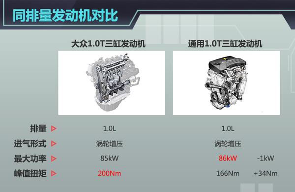 大众将推微型跨界车 搭1.0l发动机(图)