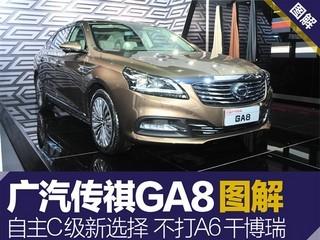 广汽传祺 文章 TOM汽车广场