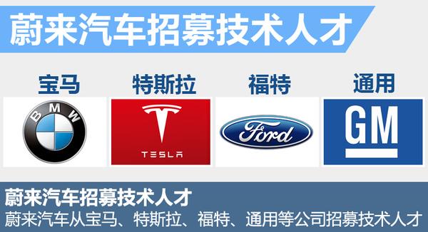 思科全球CTO加盟蔚来汽车 与特斯拉竞争