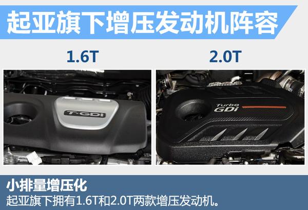 起亚全新K7将引入国内 有望为华换搭2.0T(图5)