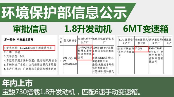 宝骏新款730动力升级 换搭6速手动挡变速箱(图2)