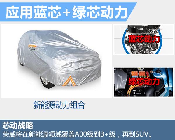 荣威将密集投放多款新车型 含SUV/新能源等(图3)