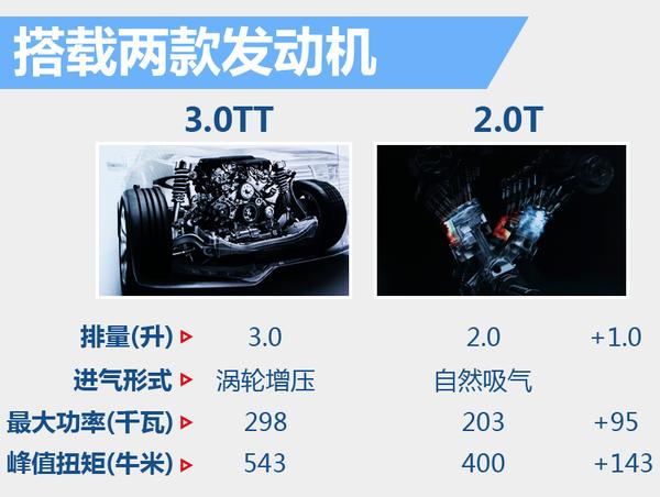全新美式豪华 凯迪拉克旗舰轿车CT6实拍解析(图10)
