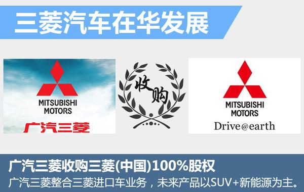三菱4年内将推出13款新车 大多数将进入国内(图5)