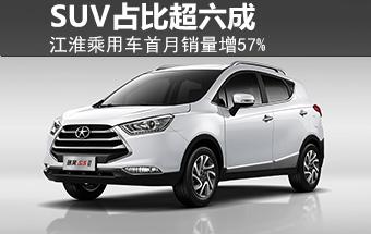 江淮乘用车首月销量增57% SUV占比超六成
