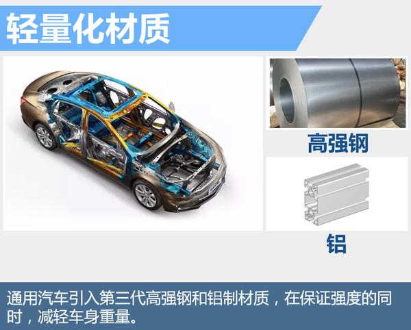 普及轻量化 通用-四新车大幅减重新平台打造(图3)