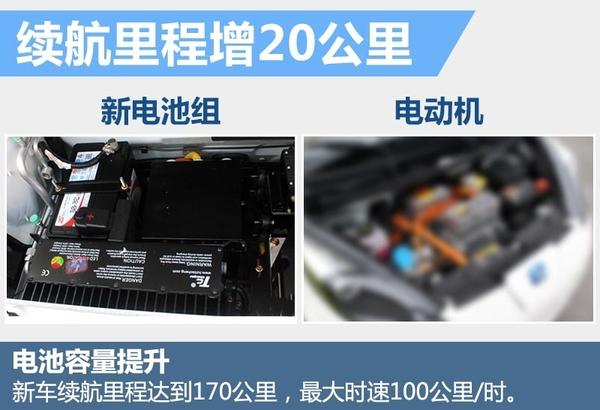 江铃新电动车28日上市 外观酷似长安奔奔mini(图5)