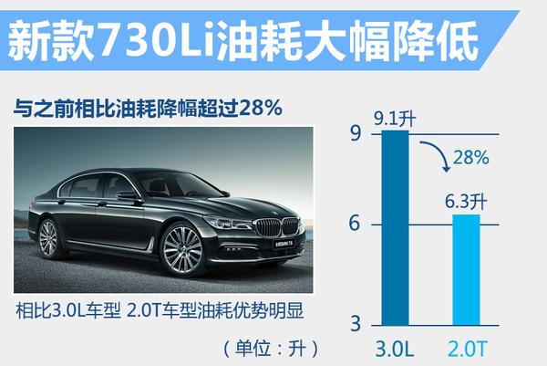 全新7系入门版车型 配置大幅增加/性价比更高(图3)