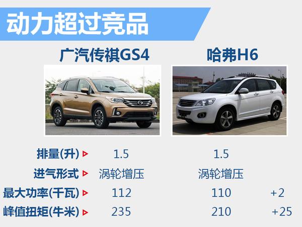 广汽传祺新款GS4本月正式上市 新增1.5T版本(图4)