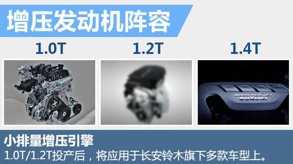 长安铃木小型SUV维特拉将换搭1.2T 动力更强(图5)