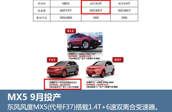 东风风度第二款SUV将投产 动力可不是老二!(图2)