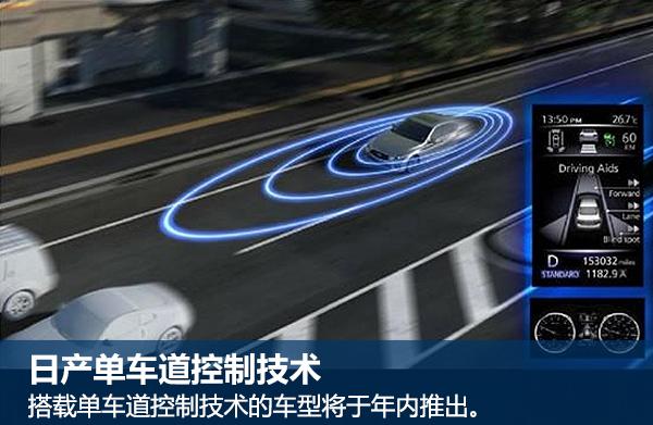 不只是车企?零部件公司也要推出自动驾驶车(图4)