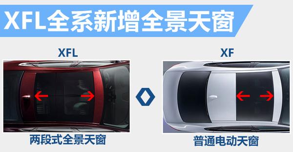 整车新闻 捷豹XFL亮点配置曝光 全景天窗只排第3高清图片