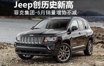 菲克集团-销量增势不减 Jeep创历史新高