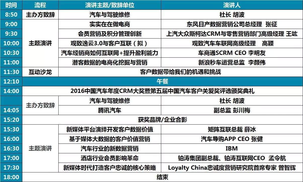 倒计时|2016汽车crm产业峰会及2016crm大奖评选颁奖典礼