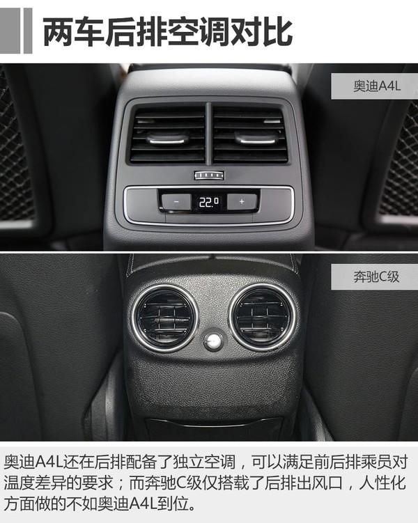 中级车的豪华之选 奥迪A4L对比奔驰C级