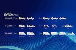 北汽幻速公布全新产品规划 未来4年将推31款车型