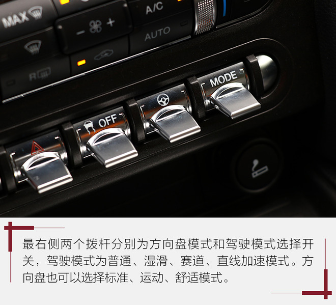 福特汽车车内结构图
