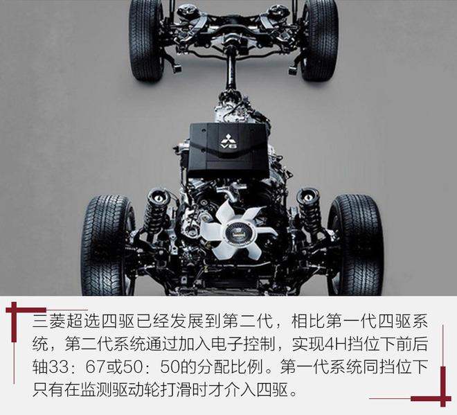 卸岭力士的装备 体验三菱第二代超选四驱